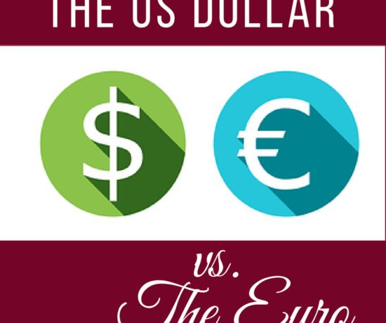 Price comparison, US & Italy